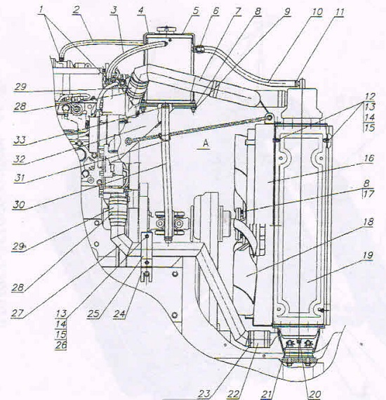 блок охлаждения трактора