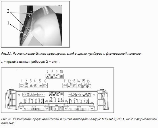 Реле МТЗ 80 – функции и устройство