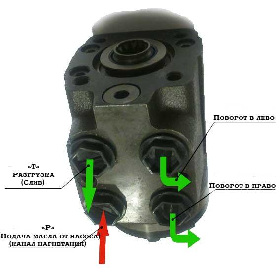 схема установки насоса дозатора МТЗ