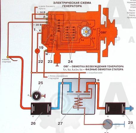 генератор vnp схема подключения