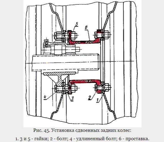 Монтаж колес МТЗ сдвоенного типа – как делать?