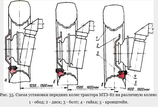 Советы по монтажу колес МТЗ здесь.