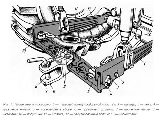Поперечина задней навески МТЗ автосцепка: 750 грн.
