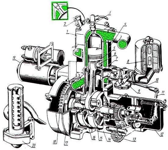 пусковой двигатель МТЗ