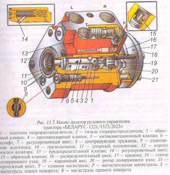 рулевое управление трактора мтз