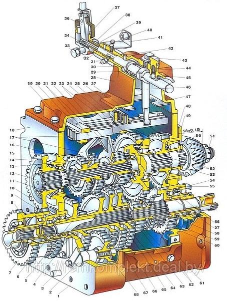схема коробки передач мтз 82