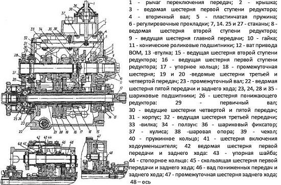 схема коробки передач мтз 80