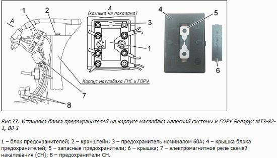 Предохранители МТЗ 1221, 82 – обзор функций