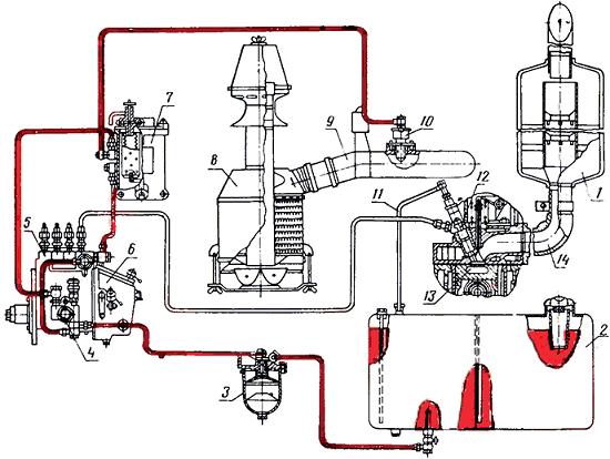 устройство топливной мтз 80