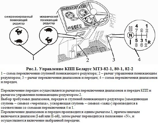 Схема переключения передач МТЗ 82 – инструкция