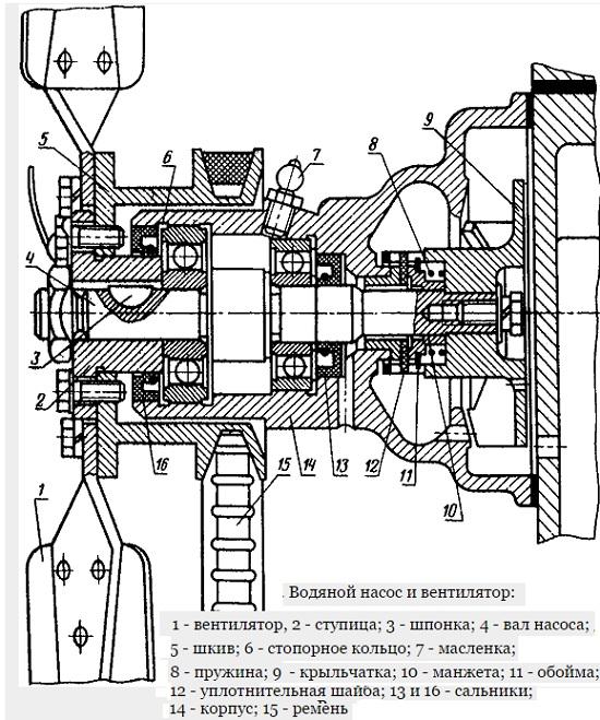 системы охлаждения МТЗ